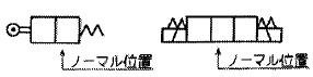 ノーマル位置の参考図