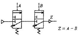 アンド回路の参考図