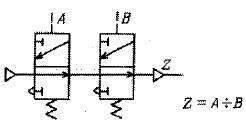 ノア回路の参考図