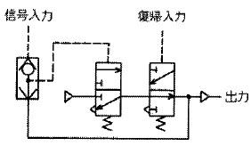 フリップ-フロップ回路の参考図